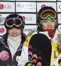 Chinese Snowboarding Team
